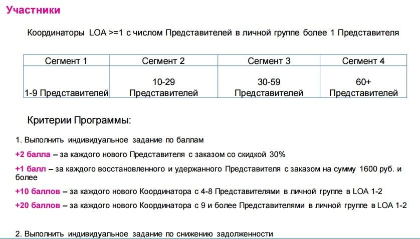 usloviya-avon-programma-dlya-koordinatora-katalog-15-2016