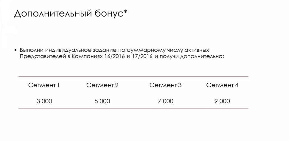 экстра бонус программы зимний форсаж 16-17/2016