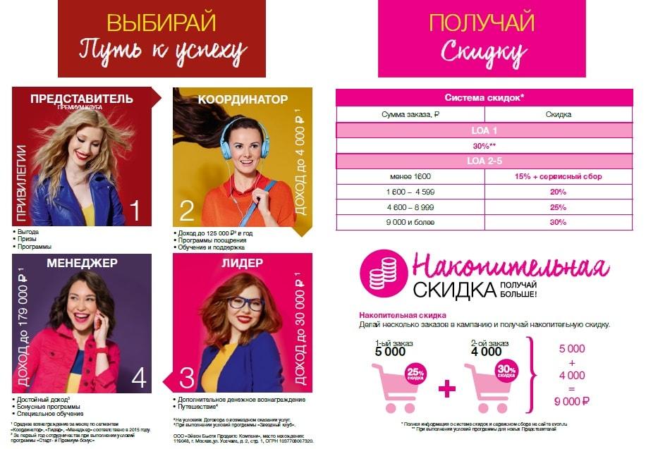 Эйвон россия представитель benefit косметика купить дешево