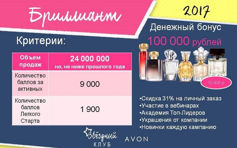 звездный клуб эйвон 2017 бриллиант