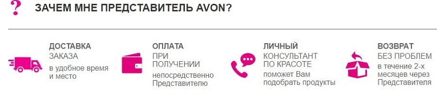 преимущества онлайн заказа в Avon