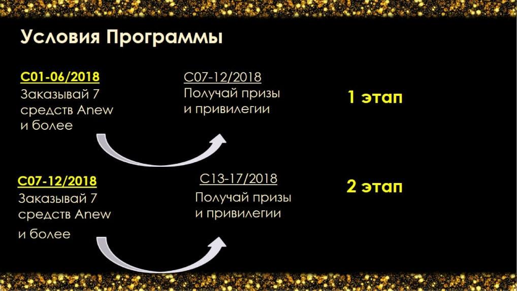 условия программы anew клуба эйвон 2018