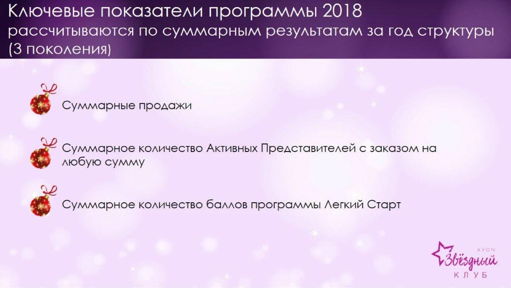 критерии Звездного клуба Avon 2018