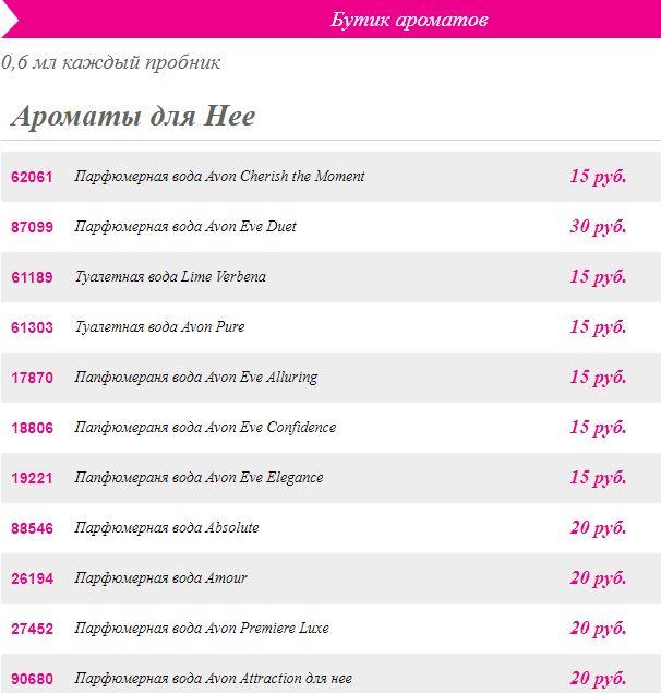 Пробные образцы ароматов Avon -1