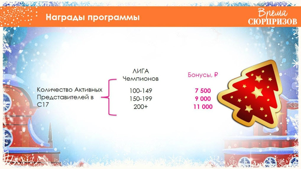 бонусы программы для координаторов Эйвон Активный новый год