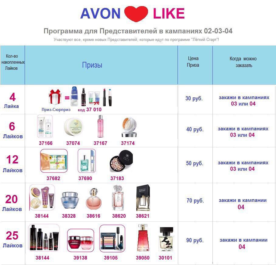 Программа для представителей Avon -Like во 2-4 каталоге 2019 призы