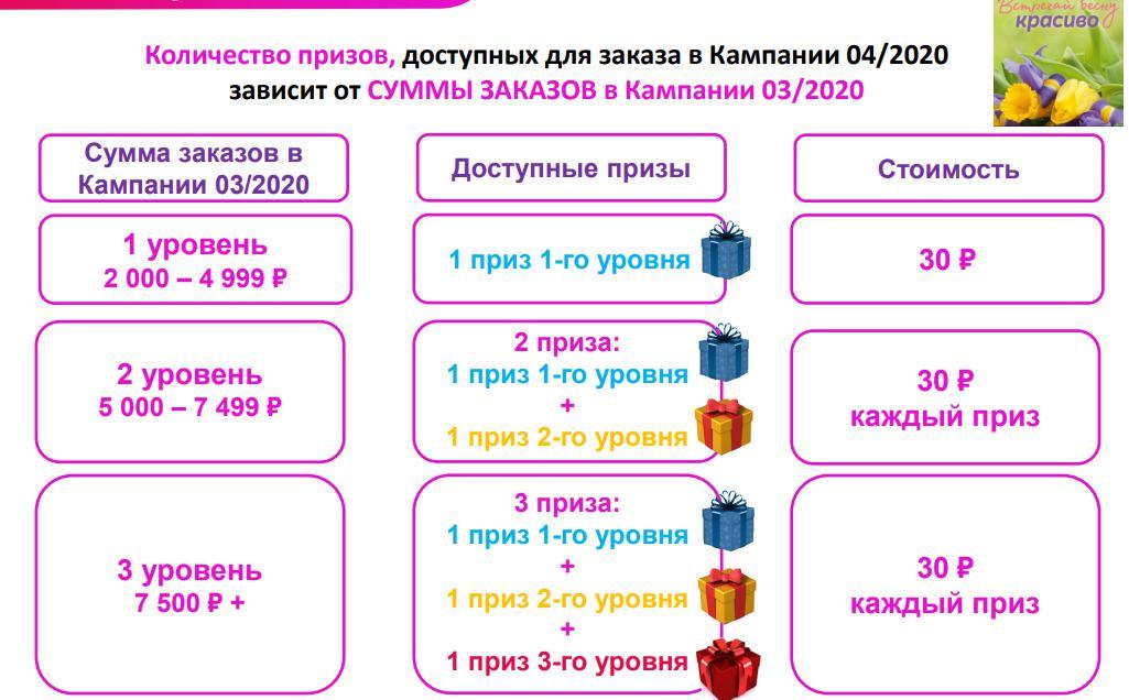 """выбор призов программа Эйвон """"Встречай весну"""""""