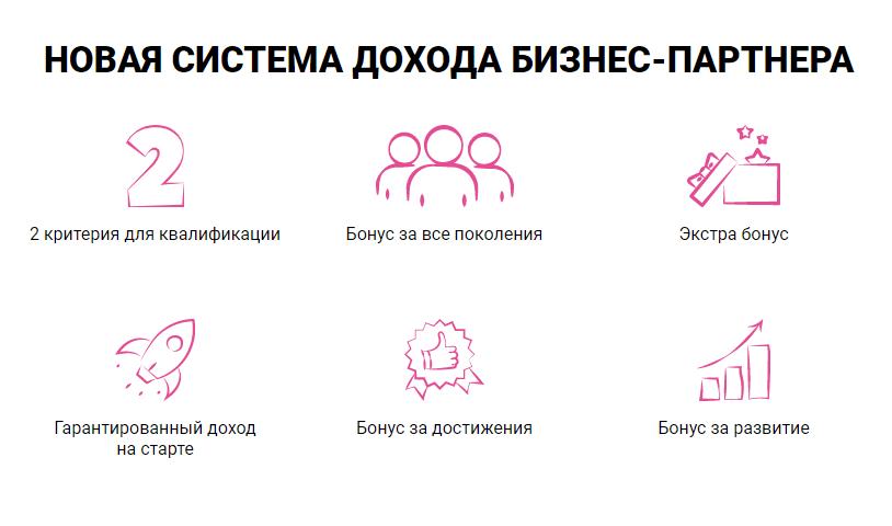новая система дохода бизнес партнера Эйвон