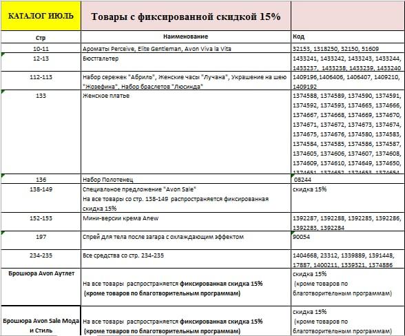 товары Эйвон с фиксированной ценой в июле 2021